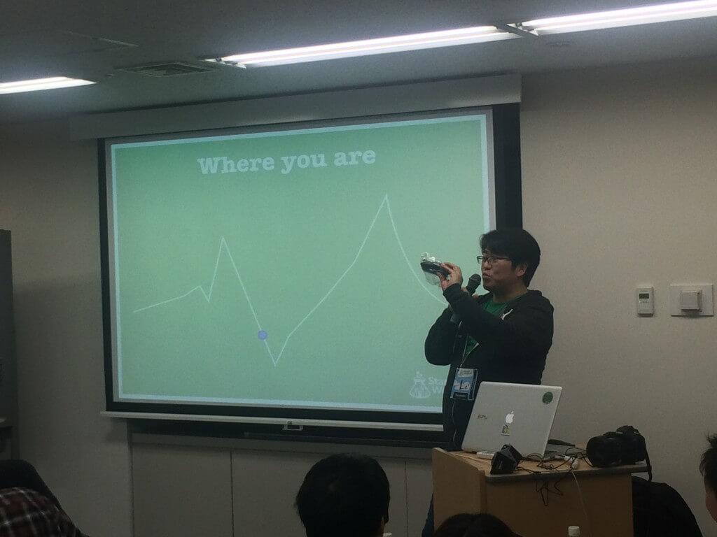 StartupWeekendテンショングラフ